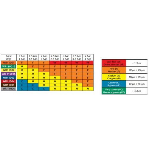 Разпръсквач Arag Wide Range 015 зелен